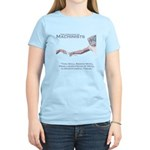 The Creation of Machinists Women's Light T-Shirt