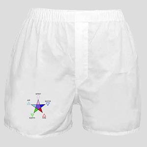 Five_elements_and_pentagram Boxer Shorts