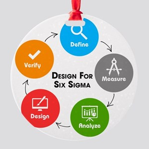 Design for Six Sigma (DFSS) Round Ornament