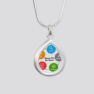 Design for Six Sigma (DFSS) Necklaces
