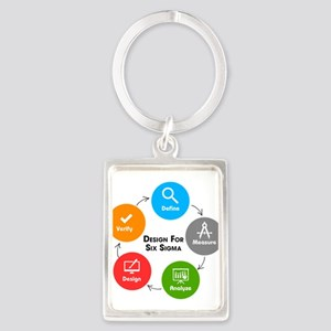 Design for Six Sigma (DFSS) Keychains