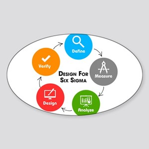 Design for Six Sigma (DFSS) Sticker