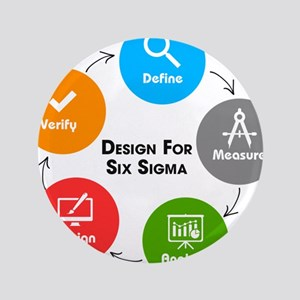 Design for Six Sigma (DFSS) Button