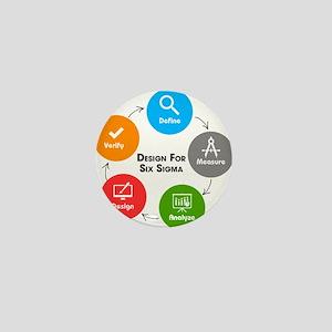 Design for Six Sigma (DFSS) Mini Button