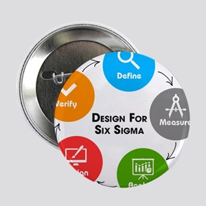 """Design for Six Sigma (DFSS) 2.25"""" Button"""