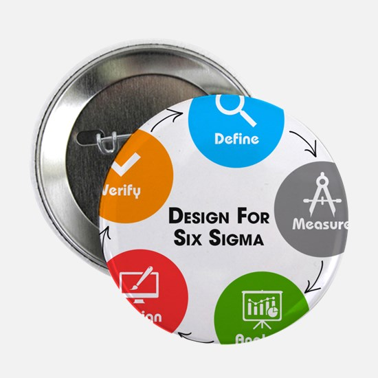 """Design for Six Sigma (DFSS) 2.25"""" Button (10 pack)"""