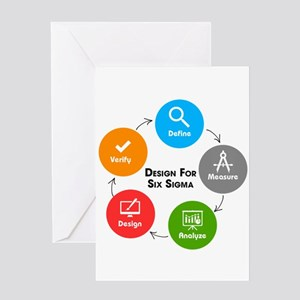 Design for Six Sigma (DFSS) Greeting Cards
