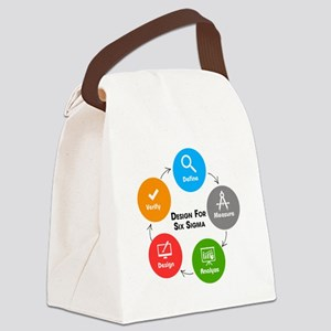 Design for Six Sigma (DFSS) Canvas Lunch Bag