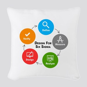 Design for Six Sigma (DFSS) Woven Throw Pillow