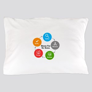 Design for Six Sigma (DFSS) Pillow Case