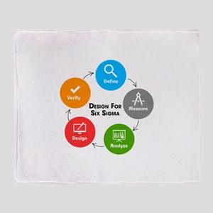 Design for Six Sigma (DFSS) Throw Blanket