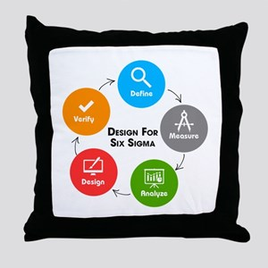 Design for Six Sigma (DFSS) Throw Pillow