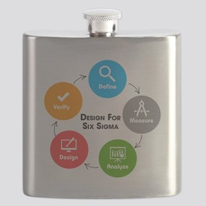 Design for Six Sigma (DFSS) Flask