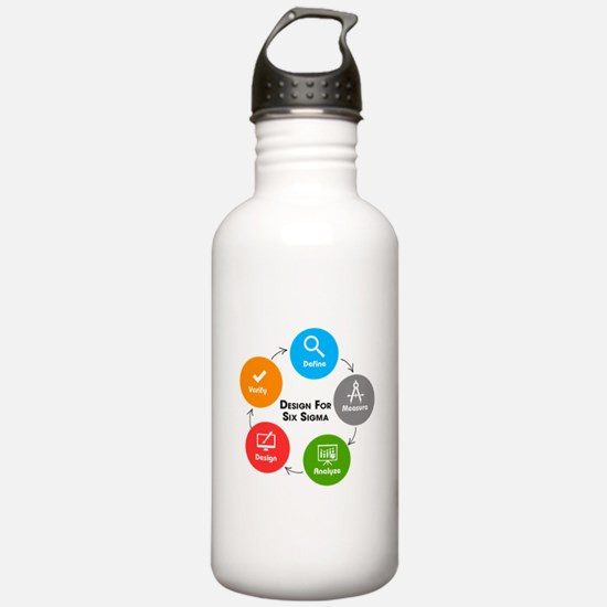 Design for Six Sigma (DFSS) Sports Water Bottle