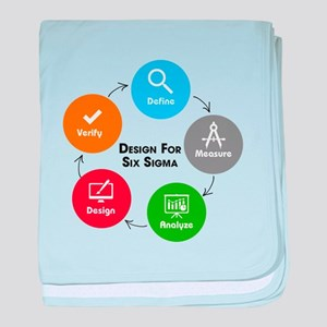 Design for Six Sigma (DFSS) baby blanket