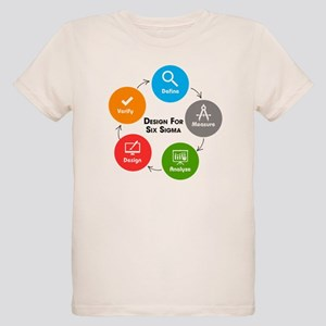 Design for Six Sigma (DFSS) T-Shirt