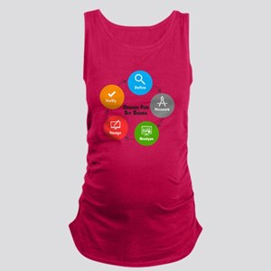 Design for Six Sigma (DFSS) Maternity Tank Top