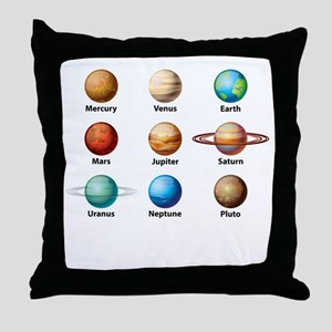 Planets Of The Solar System Throw Pillow