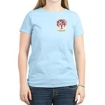 Slowey Women's Light T-Shirt