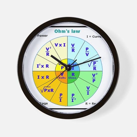 Cool Ohm Wall Clock