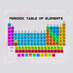 Periodic Table of Elements in Neon Throw Blanket