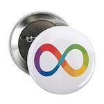 "Neurodiversity 2.25"" Button"