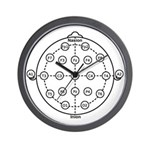 10_20 Brain Wall Clock