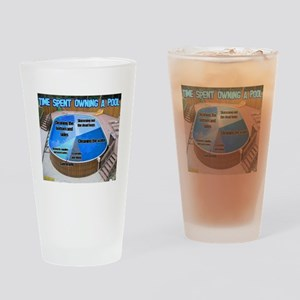 Time Spent Owning A Pool Drinking Glass