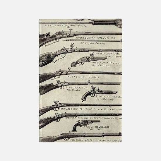 Vintage Guns Rectangle Magnet