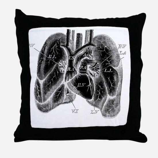 Heart Diagram Throw Pillow