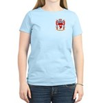 Stoddart Women's Light T-Shirt
