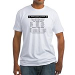 PRR TrucTrain Service Fitted T-Shirt