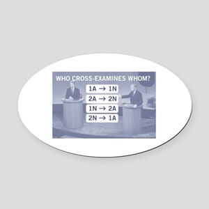 Who cross-examines whom? Oval Car Magnet
