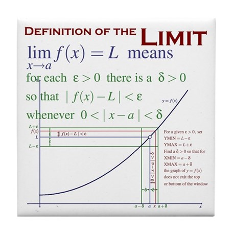 Definition Of The Limit Tile Coaster By Maththreads