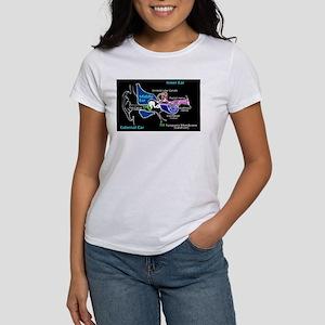 Ear Diagram labeled Women's Dark T-Shirt