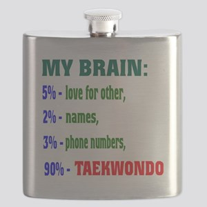 My Brain, 90% Taekwondo Flask