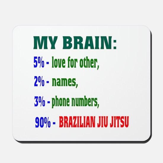 My Brain, 90% For Brazilian Jiu Jitsu Mousepad