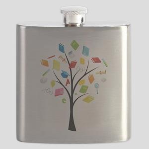 Book knowledge tree Flask