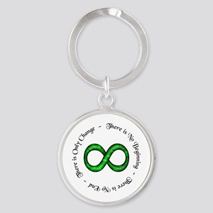 Infinite Change Keychains