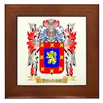 Vedishchev Framed Tile