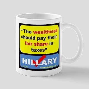 FairTaxBurden Mugs