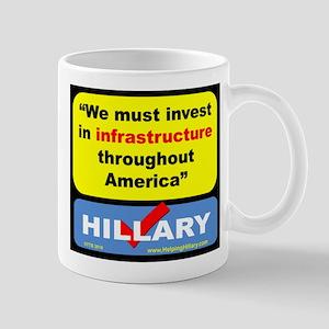 InvestInAmerica! Mugs