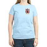 Wohlkens Women's Light T-Shirt