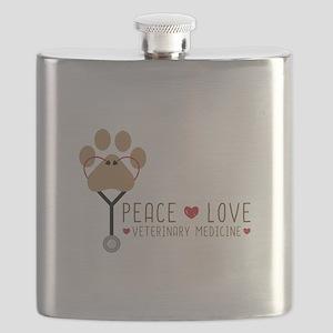 Veterinary Medicine Flask