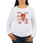 Trump Insulted Women's Long Sleeve T-Shirt