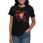 Trump Insulted Women's Dark T-Shirt