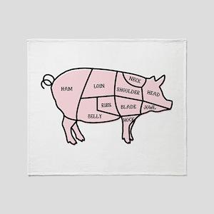 Pork Cuts Throw Blanket
