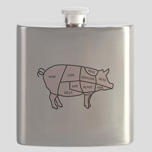 Pork Cuts Flask