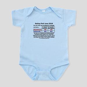 Brainwashed Democrats Infant Bodysuit
