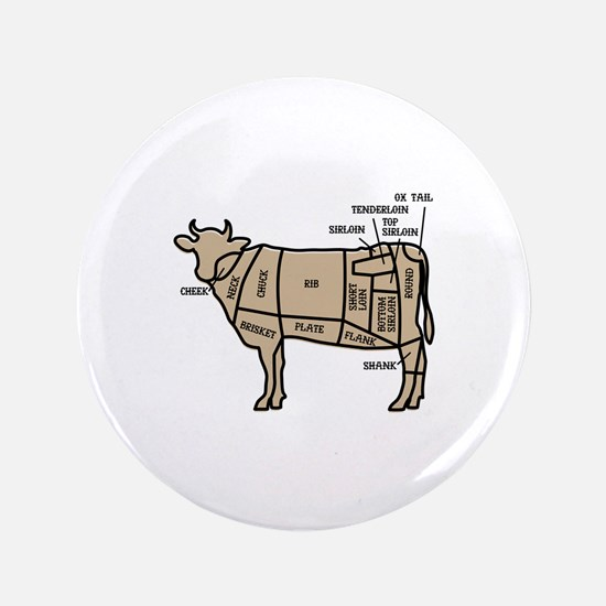 Beef Cuts Button